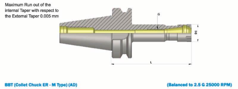 BBT40 ER25M 160 Collet Chuck (Balanced to G2.5 25000 rpm) (BT MAS 403) (DIN 6499)