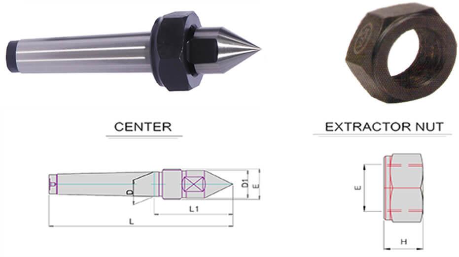 Center (Revolving Center)