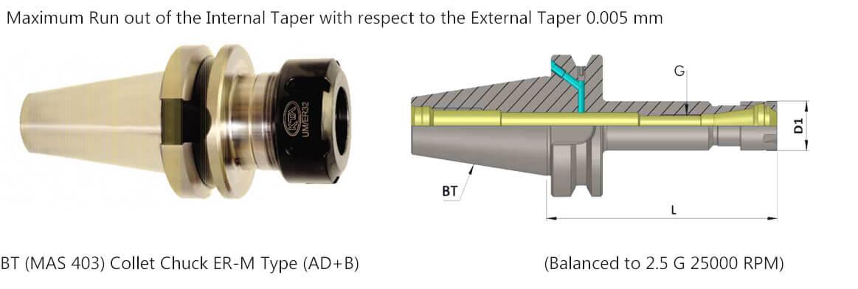 BT40 ER16M 120 Coolant Through Flange(AD+B) Collet Chuck (Balanced to G 2.5 25000 rpm) (DIN 6499)