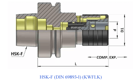 HSK 63F KWFLK1 81 Tapping Attachment