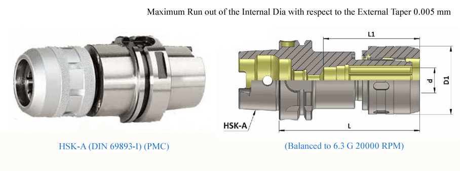 HSK-A 100 C32 135 AD Power Milling Chuck (Balanced to G 6.3 20000 RPM)