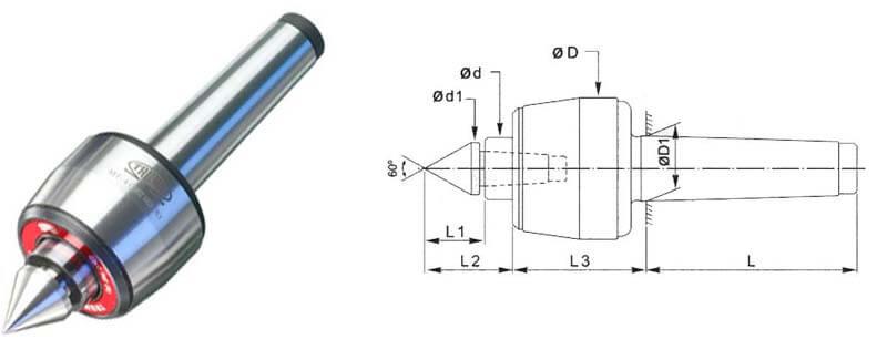 Interchangeable CNC HD R Model Stub Point