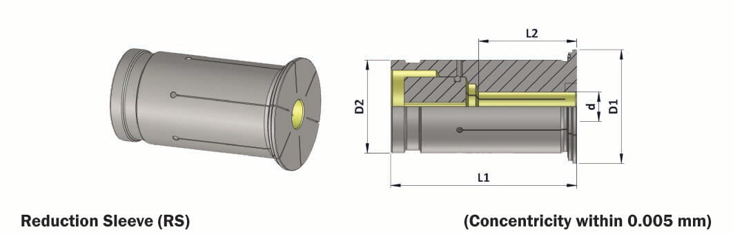 RS20 X 13 Reduction Sleeve For Hydraulic Chuck